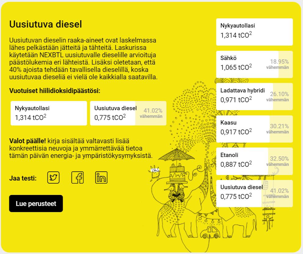 valotpäälle.fi laskuri käyttövoimat